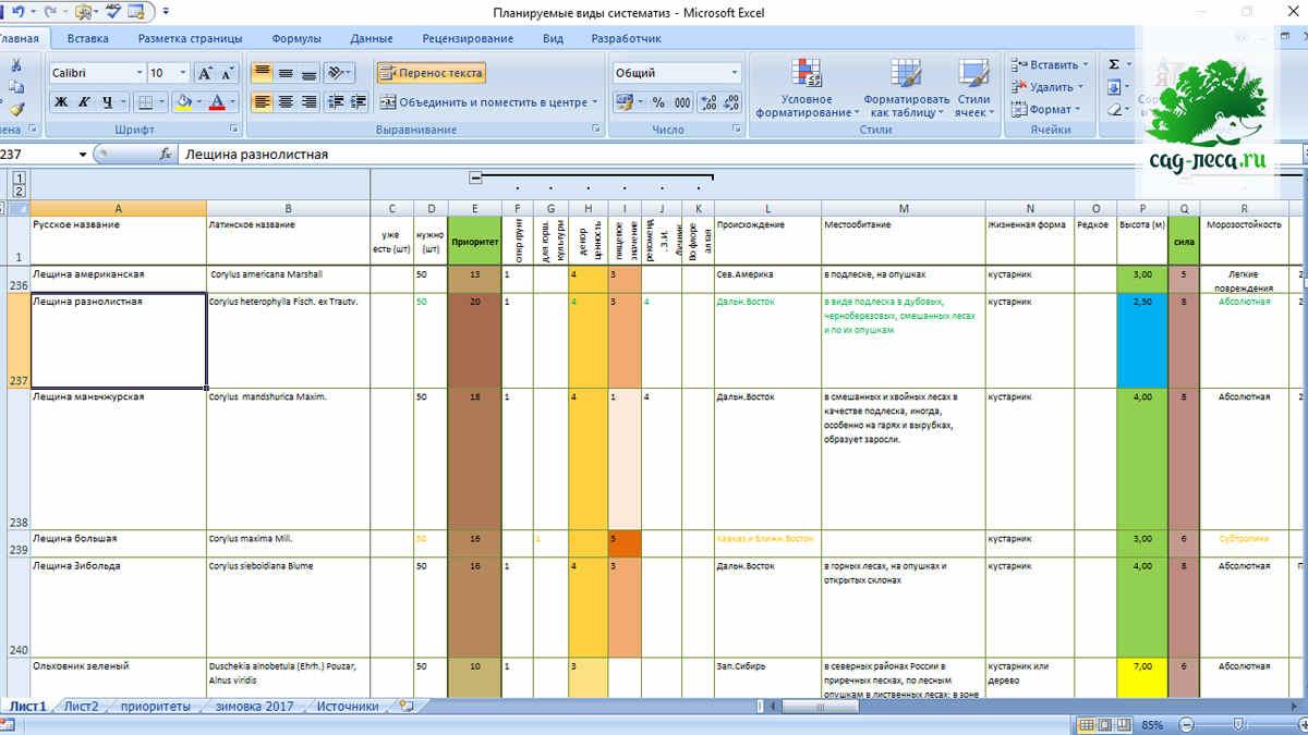 цветовая индикация в таблице видов