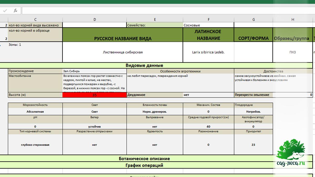 область видовых данных в таблице карточек растения